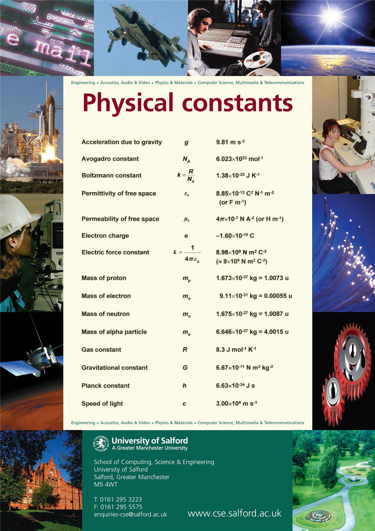 Physics Charts And Posters On Teaching Plans School General College Free Body Force Diagrams