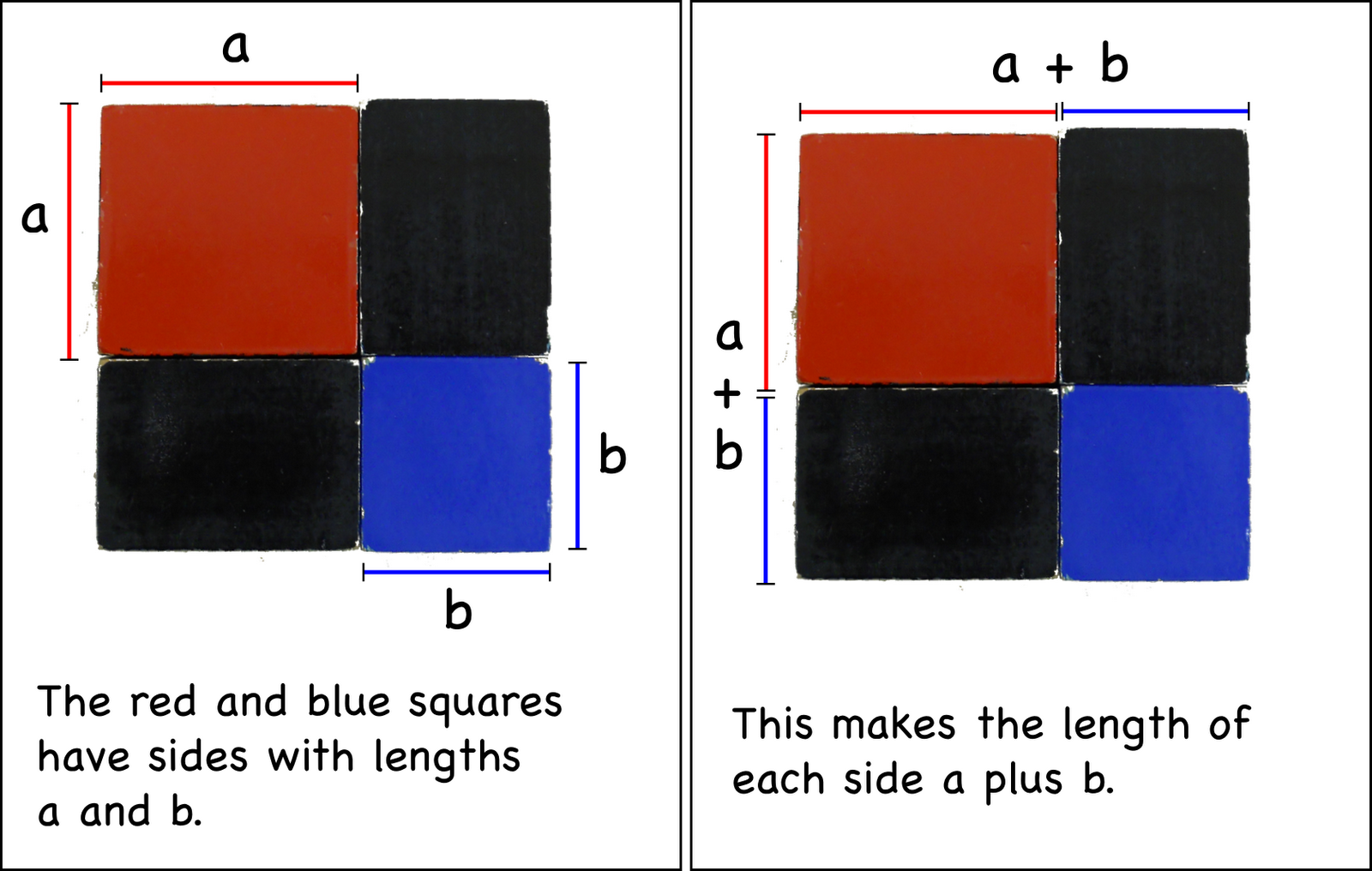 Binomial And Trinomial Cube Revisited