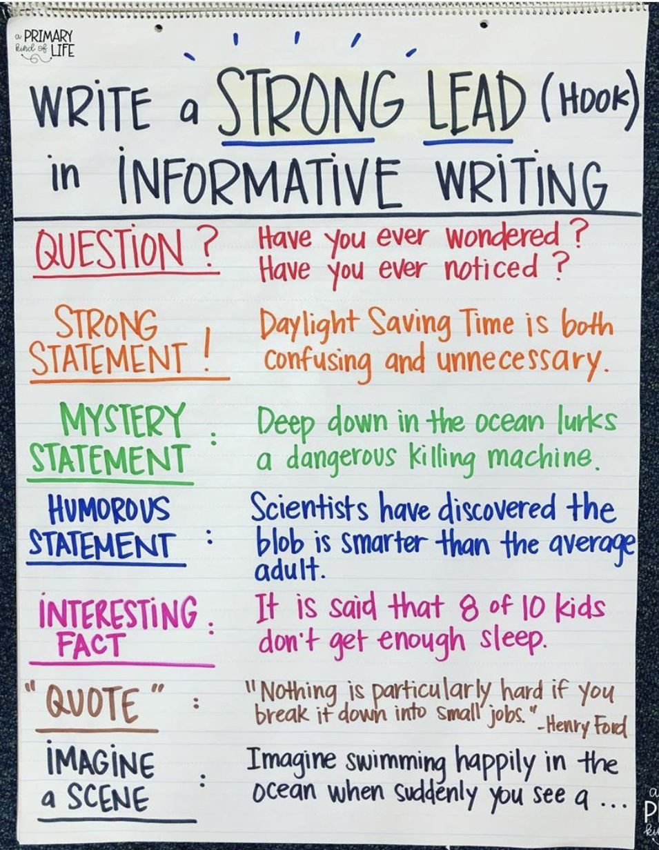Pin By Michelle Beaman On Grammar Police Explanatory Writing Writing Lessons Teaching Writing [ 1232 x 955 Pixel ]
