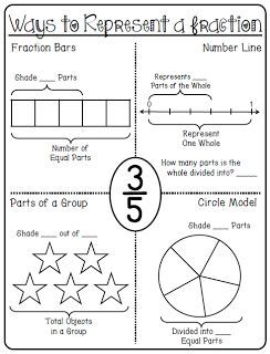 Math Standards 3.NF.A.2a Many worksheets to use with equivalent ...