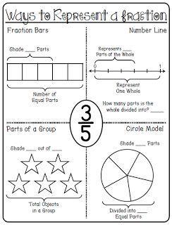 80 fraction printables comparing fractions equivalent fractions and worksheets. Black Bedroom Furniture Sets. Home Design Ideas