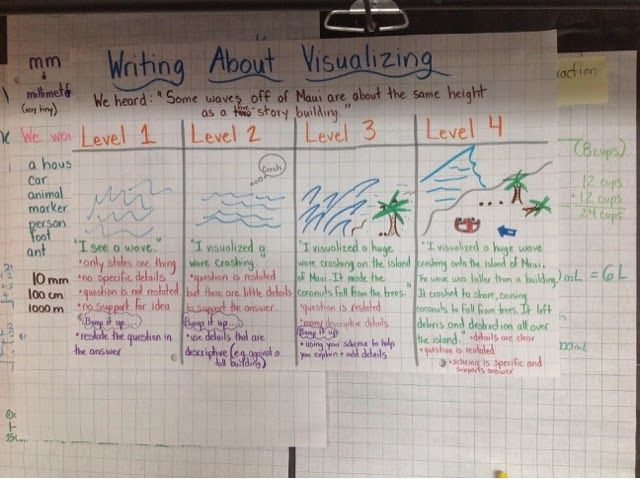 Room 24 At Brock: What makes a good visualization?