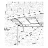 Norm Abram's joist hanger deck.