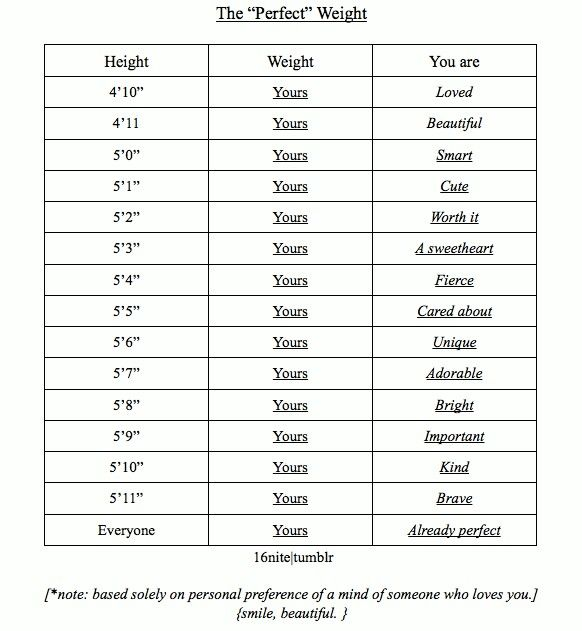 Perfect Height And Weight Chart All The Fashion Pinterest