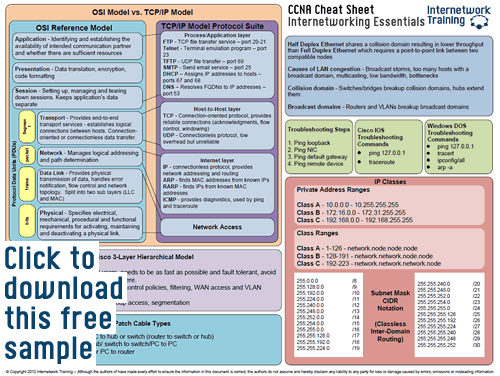 CCNA Study Guide Material PDF Download Free
