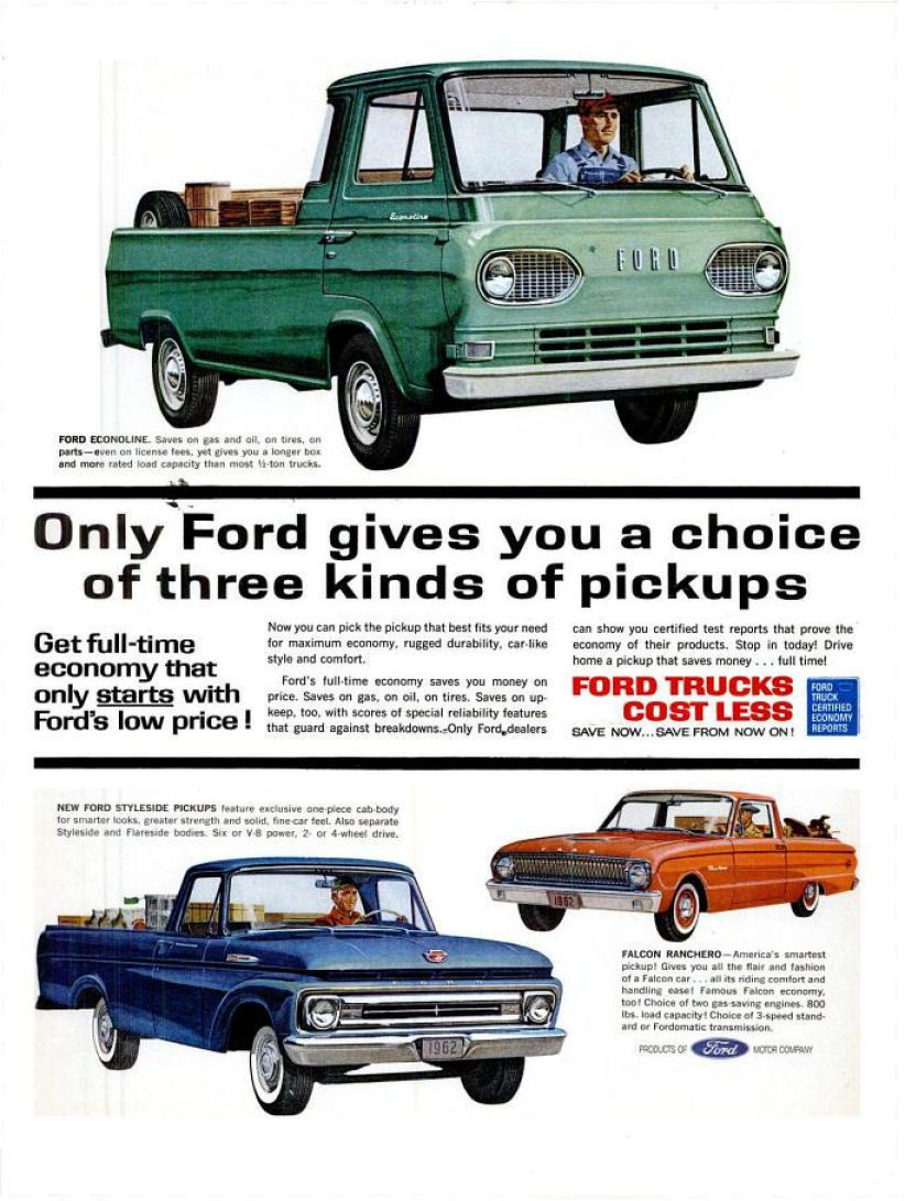 Directory index ford