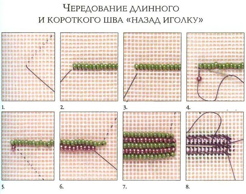 Схемы вышивок бисером для начинающих картинки