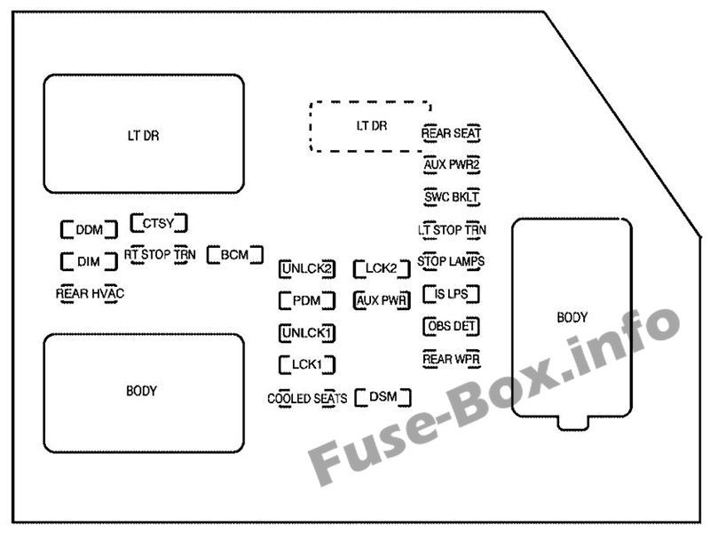 Pin on Chevrolet Avalanche (GMT900; 2007-2013) fuses and