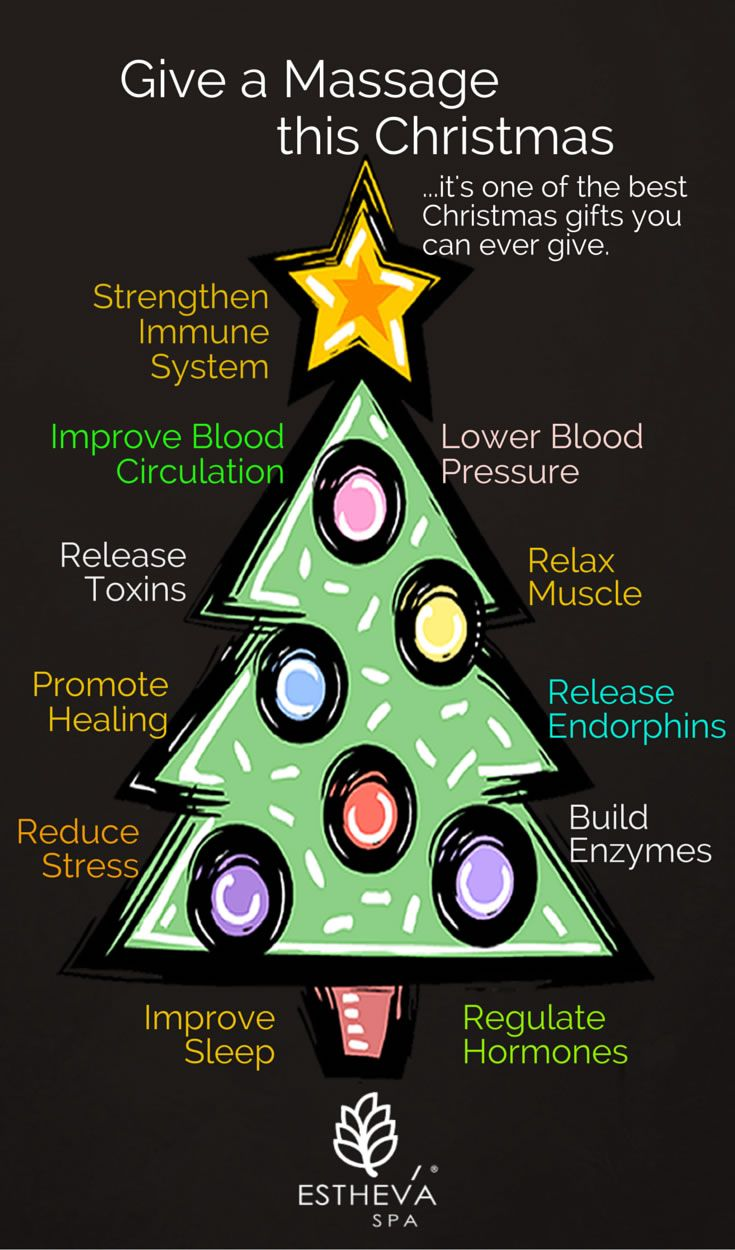 Luxury Christmas Spa Gift | Massage Singapore | Pinterest | Spa ...