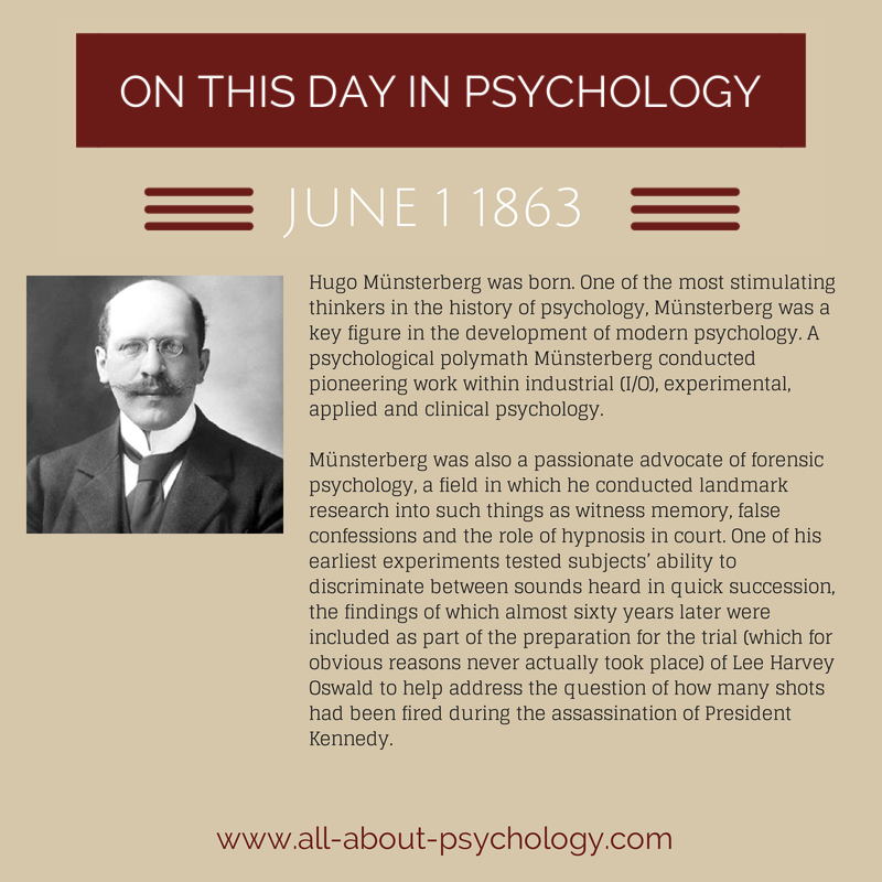 All About Psychology Psychology Psychology Quotes History Of Psychology