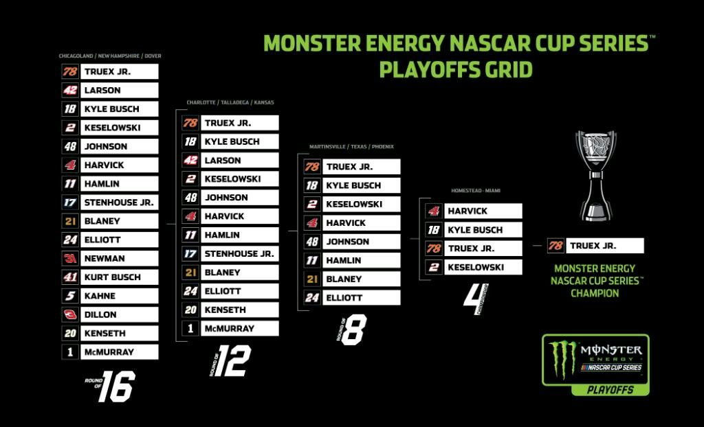 Nascar Monster Energy Cup Series Playoffs Grid 2017 Championship Nascar Cup Series Truex Jr Nascar