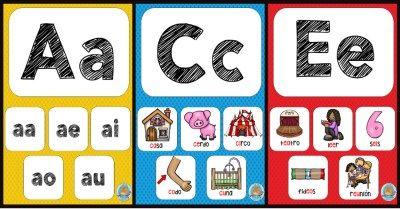 Sílabas carteles para trabajar y decorar II - Imagenes Educativas