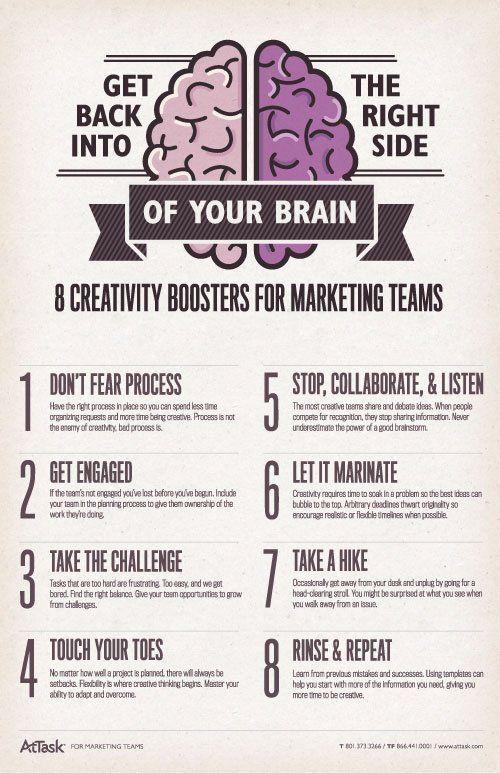 20 Interesting Infographics On Design Infographic Marketing