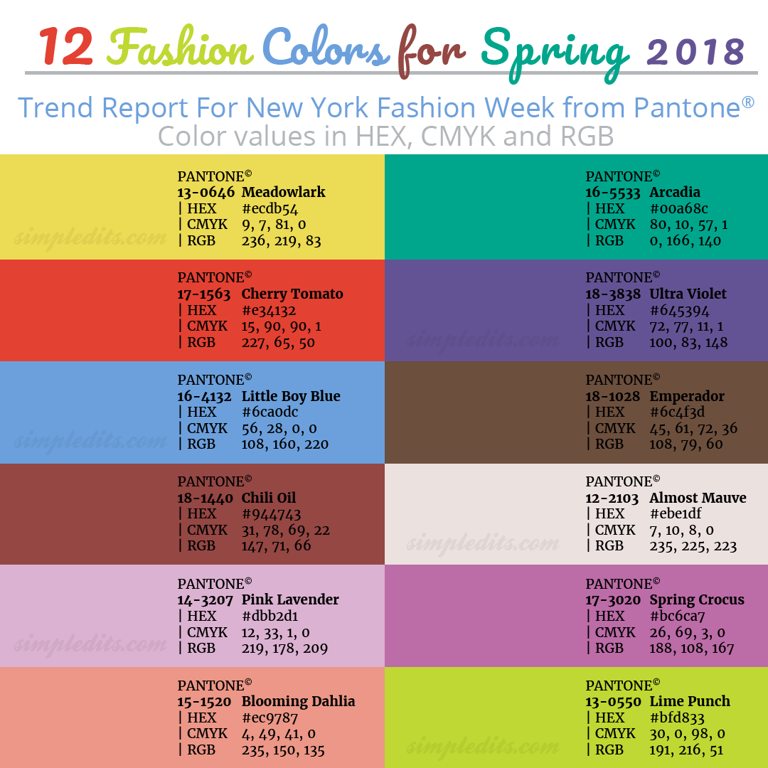 b37adbf0d9f124 HEX and CMYK color values for TOP 12 Pantone colors for Spring 2018 Fashion  Color Trend Report For New York Fashion Week