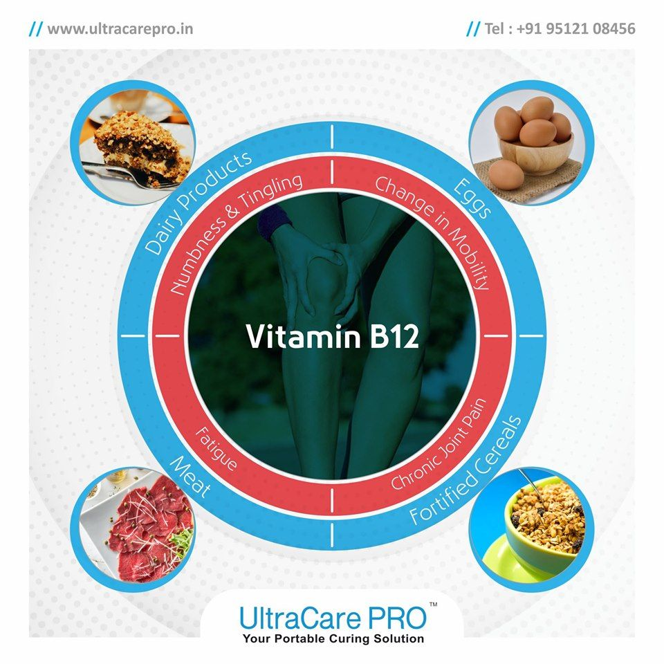 Vitamin B12 Health books, B12 rich foods, Vitamin b12