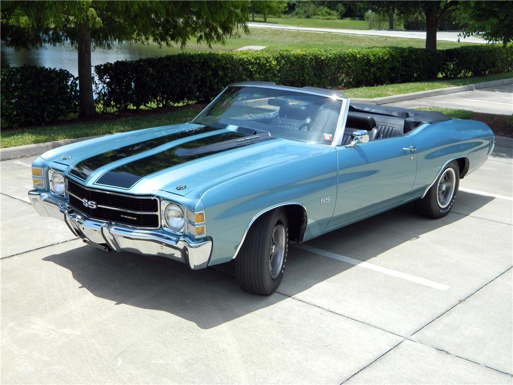 1971 Chevrolet Chevelle Convertible Ss Ls5 454 4spd