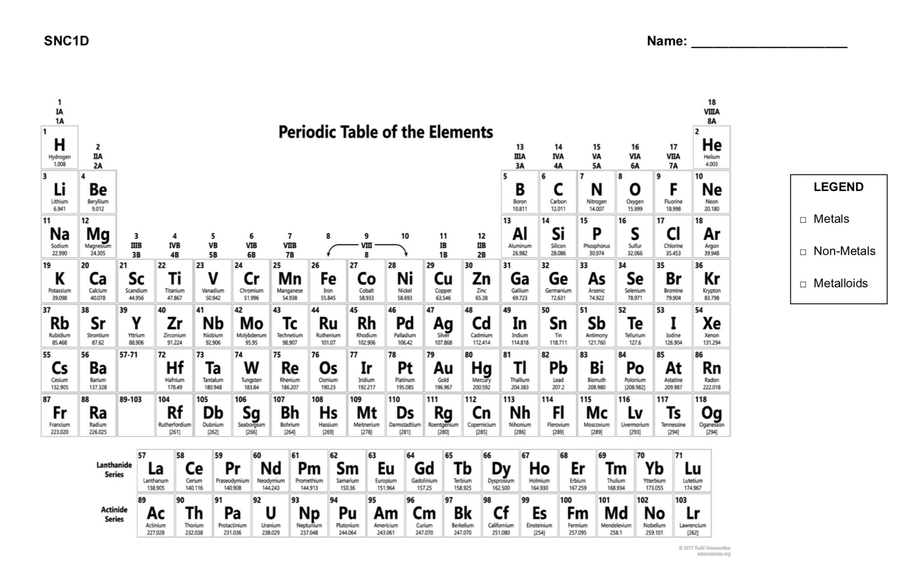 Periodic Table Of The Elements Colouring Worksheet Tuesday