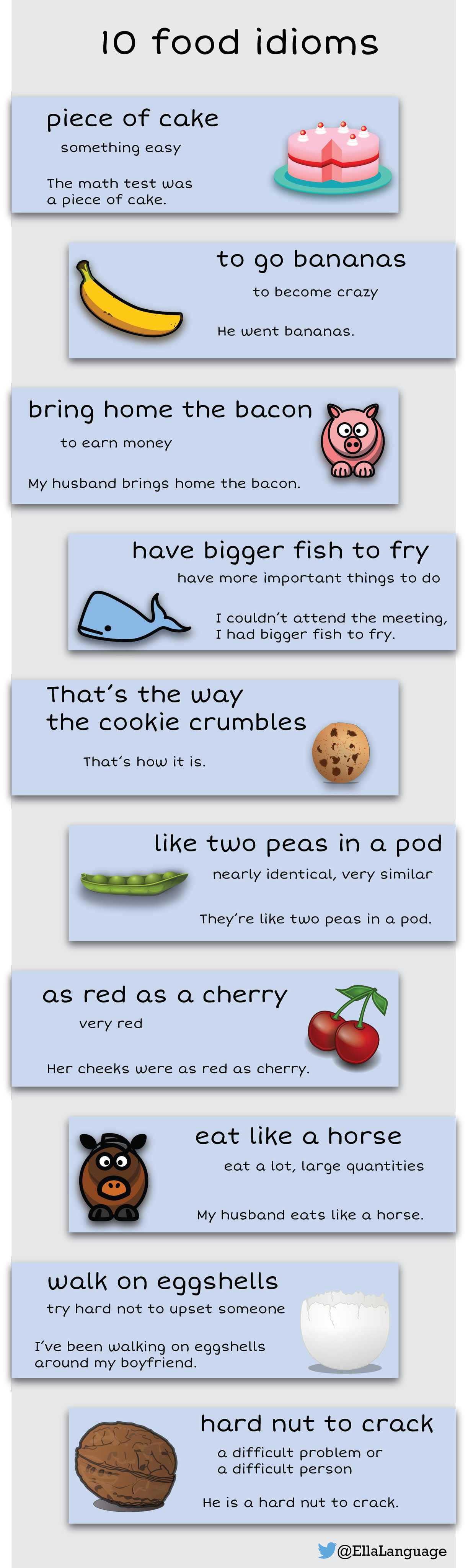 Learn English On With Images