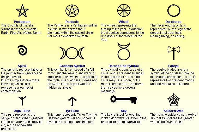 Symbols And Their Meanings Symbols Pinterest Symbols Magick