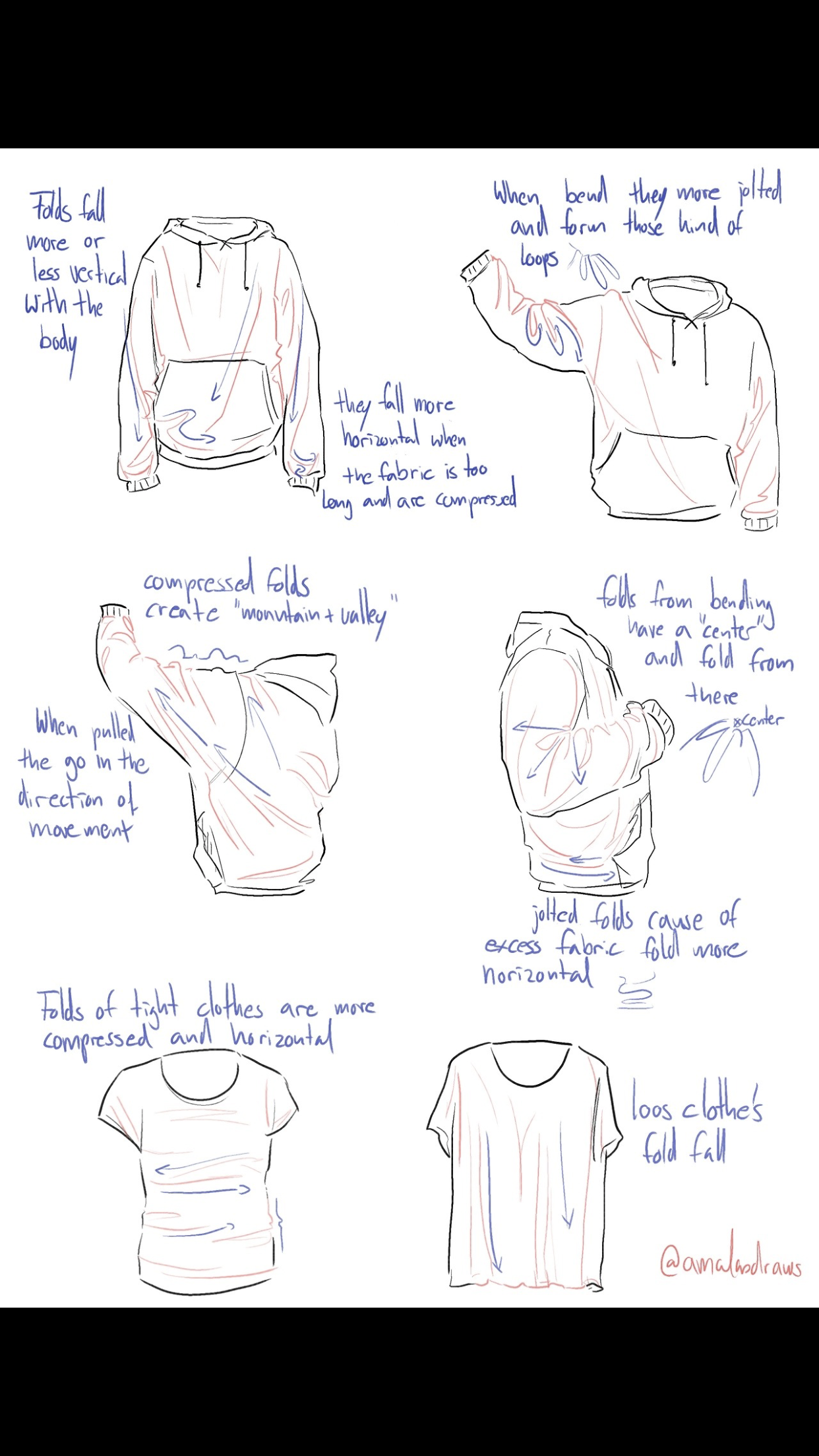 Draw Coat How to draw | Clothes | Pinterest | Drawings, Drawing ...