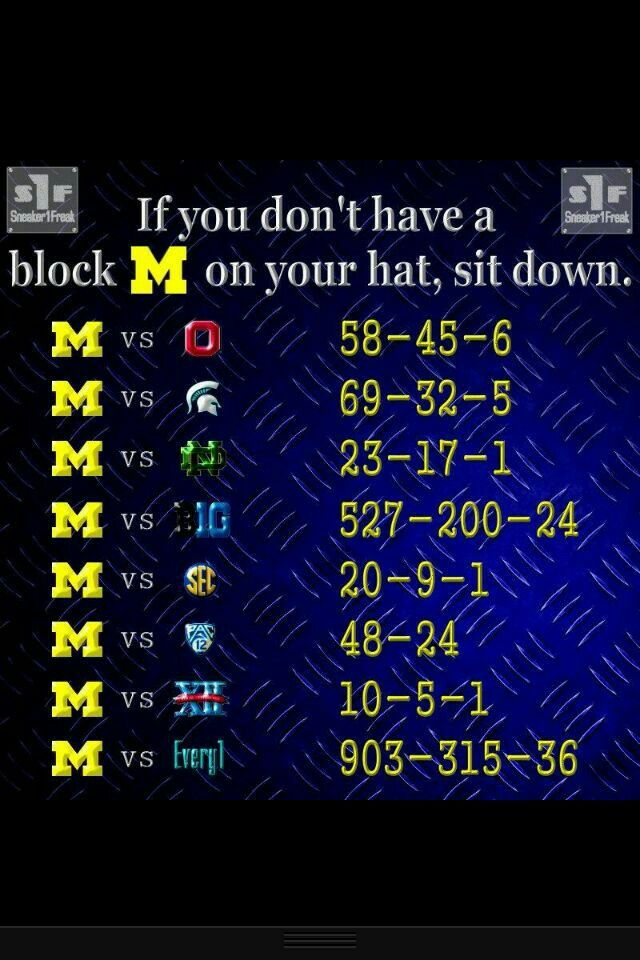 Hail To The Victors With Images Michigan Wolverines