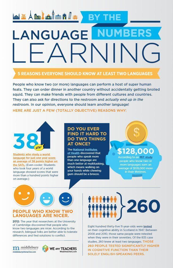 Educational infographic Educational infographic 5