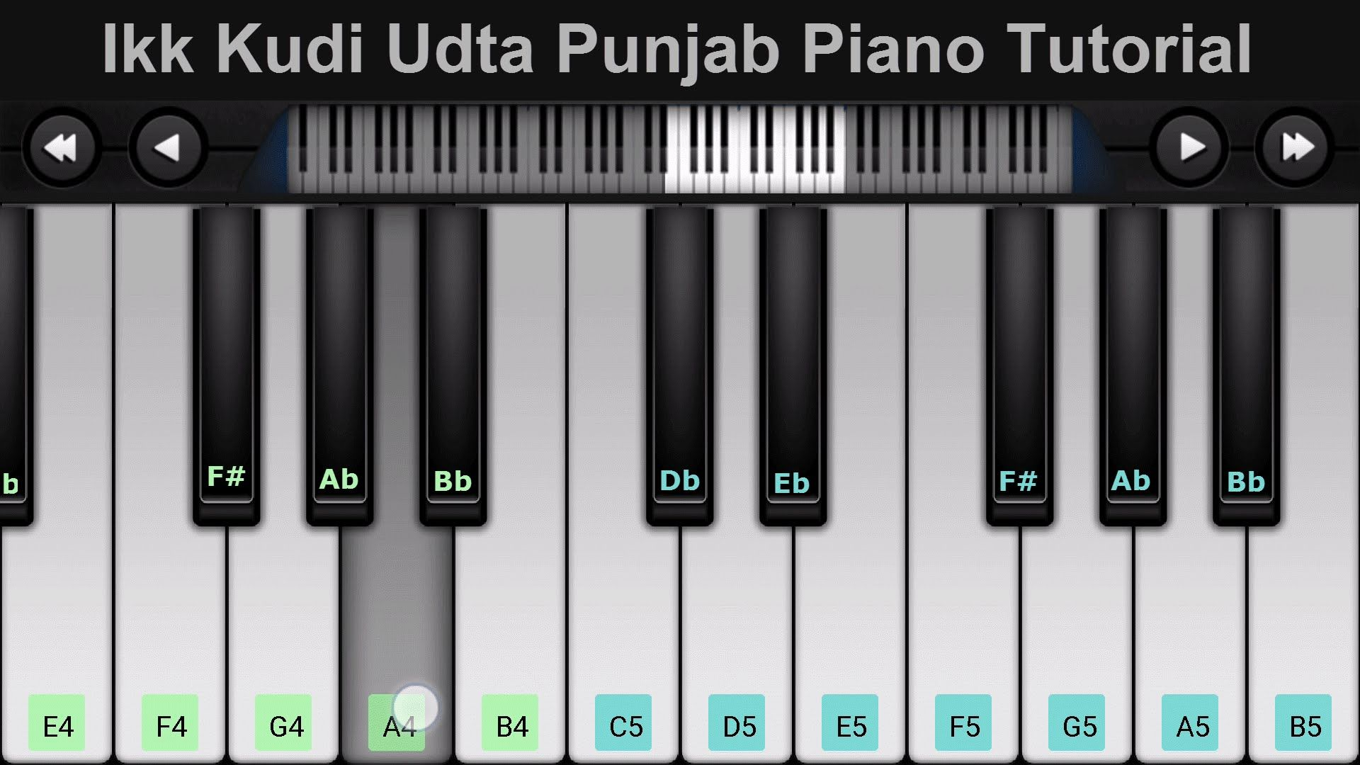 Ikk Kudi Udta Punjab Piano Tutorial With Piano Notes How