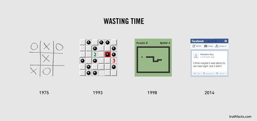 Wasting Time Over The Ages Humorous Stuff Pinterest True - 33 funny true facts everyday life