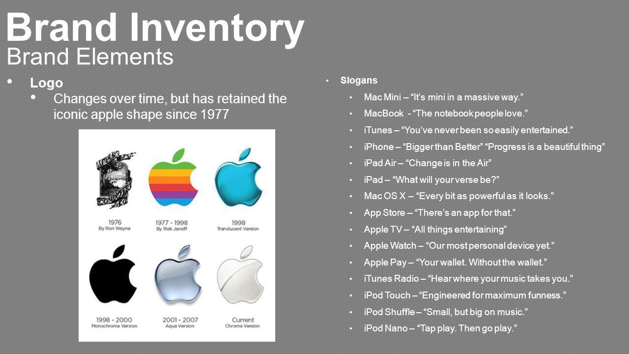 Apple brand inventory
