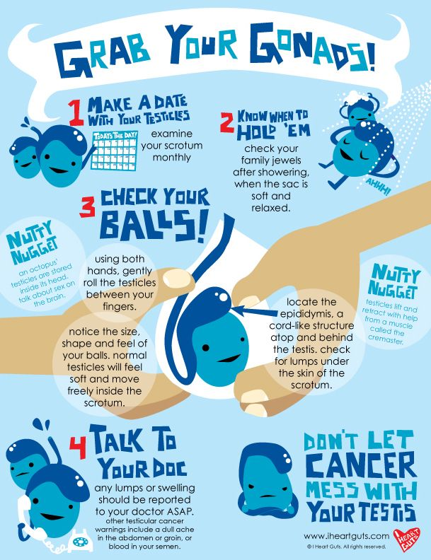 Testicular cancer is no joke, and thanks to your daily Unicorn Booty infographic, you'll have the skills to ward off any bad juju causing troubles for your boy bubbles