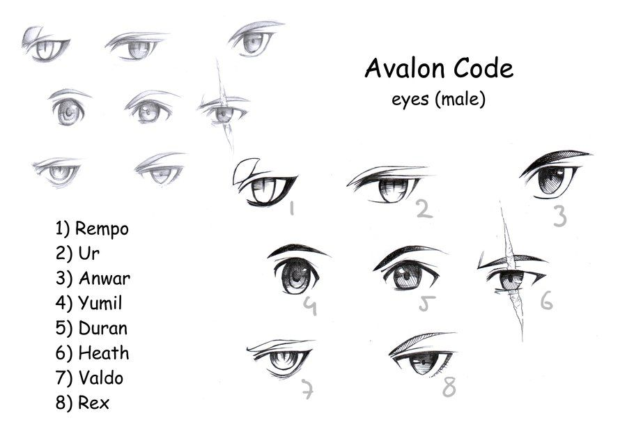 Male if you want to color the eye just draw the shape and the pupil you dont have to hatch that much like me when you want to make manga tones do