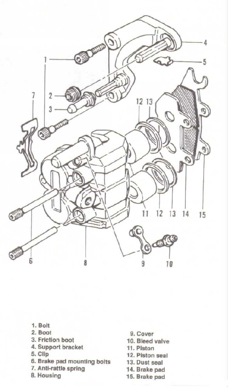 Dual Plug Shovelhead Wiring Diagram Electrical 84 Diy Blow Up Trusted Show Piston Caliper