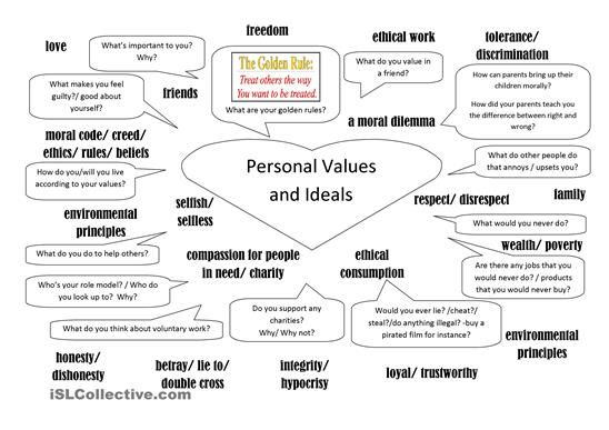 Personal Values And Ideals Personal Values Therapy Worksheets Values Education