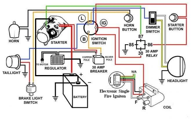 3442621b9d3aeb1910c20d9a274c6b7a how to connect starter harley chopper google zoeken dingen om hot rod wiring schematic at mifinder.co