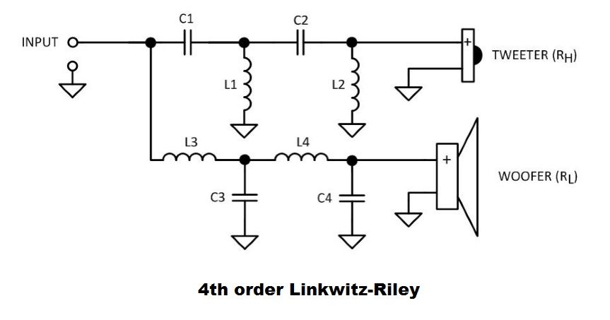 passive speaker crossover wiring diagram