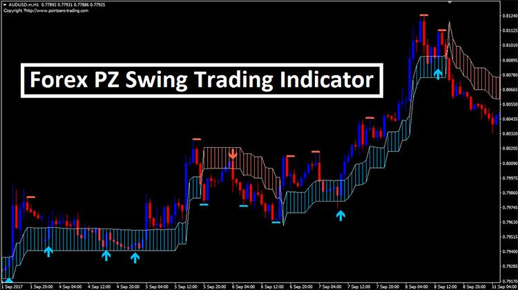 Best Mt4 Pivot Point Indicator