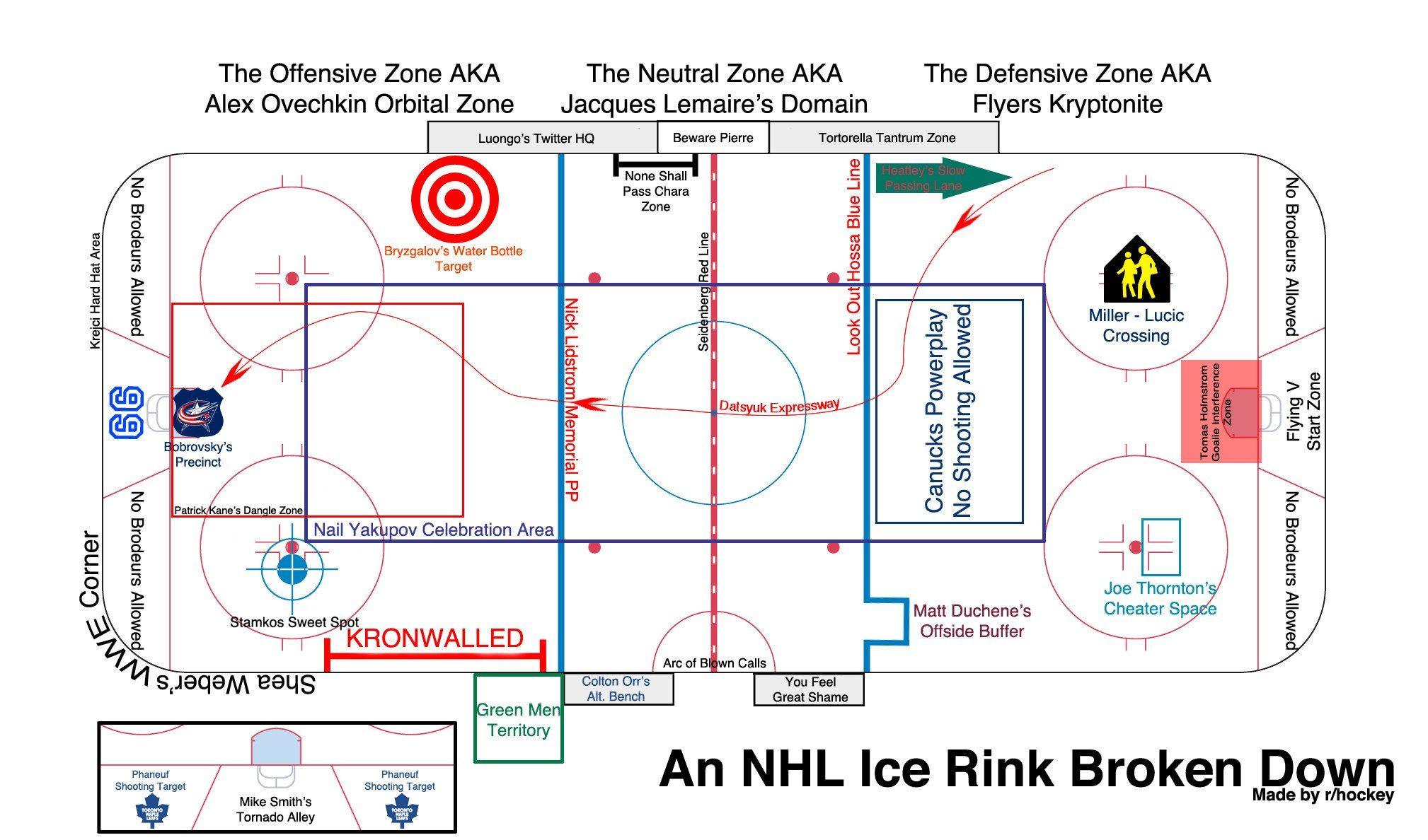 An Nhl Ice Rink Broken Down Patinoire Hockey Sur Glace Dek Hockey