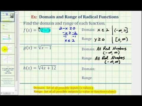 Ex Domain And Range Of Radical Functions Radicals Algebra 1 Teaching