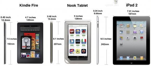 iPad 2 vs. Kindle Fire vs. Nook Tablet measurements