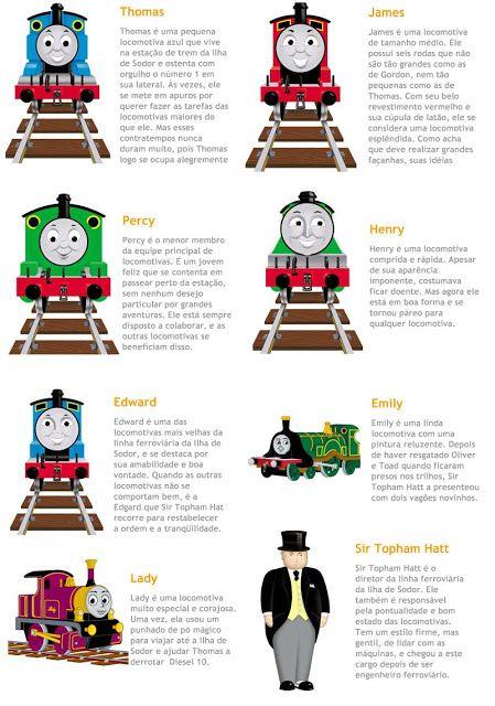 Personagens do thomas e seus amigos | DIY | Pinterest | Thomas y sus ...