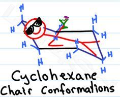 Drawing Chair Conformations And Ring Flips For Cyclohexane Studytips Orgo Organic Chemistry Chemistry Chemistry Lessons