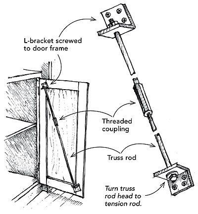 Straightening A Warped Cabinet Door Fine Homebuilding Tip Ideas