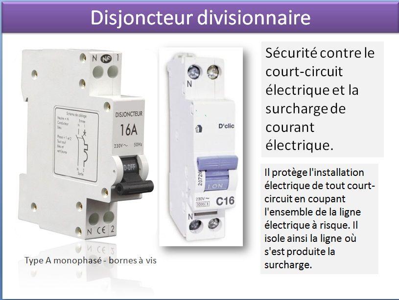 disjoncteur divisionnaire électricité maison Pinterest