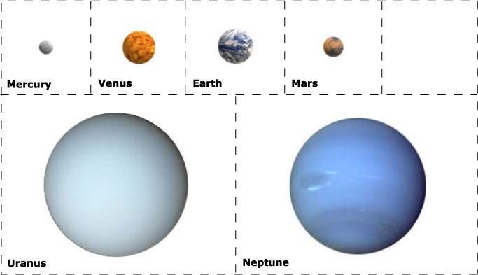 Planet image cards (use for toilet paper measuring ...