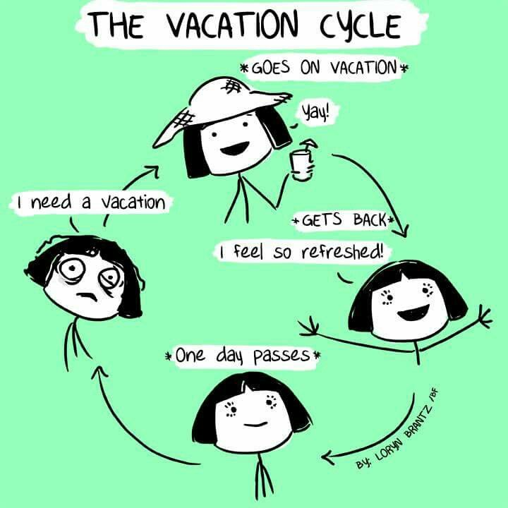 everytime i come back from a vacation i go through the post vacation