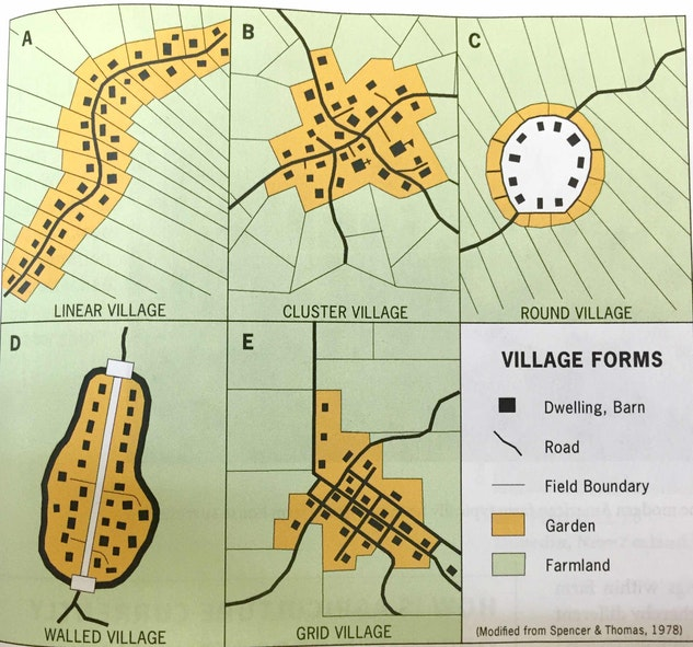 Ap Human Geography Nucleated Village Layouts Human Geography