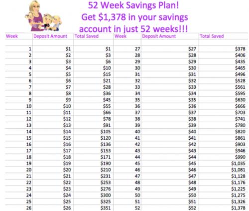 week money saving challenge also rh pinterest