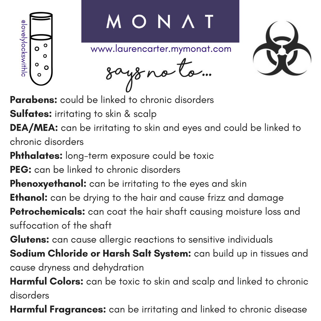 Monat's NO ingredient list. 100 naturally based. What's