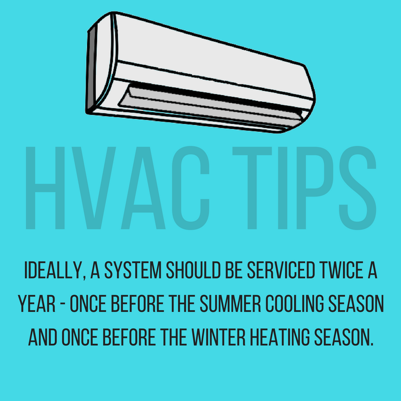 hvac Twitter Search (With images) Hvac maintenance