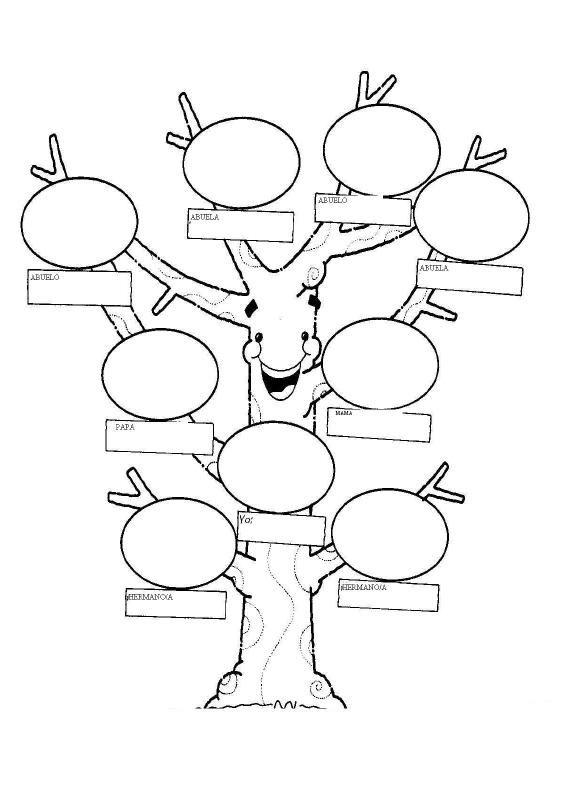 arbol genealogico para colorear … | Bricolaje y manualidades | Pinte…